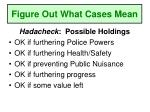 figure out what cases mean