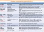 emerging leadership academy ii sessions 2010 11