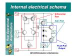 intern al electrical schema