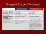 congress budget compared