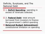 deficits surpluses and the national debt