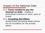 impact of the national debt1