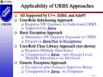 applicability of urbs approaches
