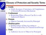 glossary of protection and security terms1