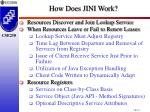 how does jini work1