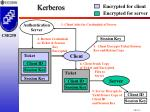 kerberos1
