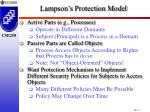 lampson s protection model