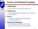 security and distributed computing