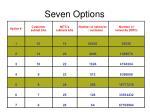 seven options