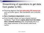streamlining of operations to get data from platter to nic