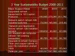 3 year sustainability budget 2008 2011