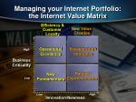 managing your internet portfolio the internet value matrix
