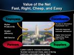 value of the net fast right cheap and easy