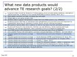 what new data products would advance te research goals 2 2