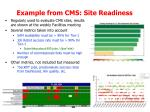 example from cms site readiness