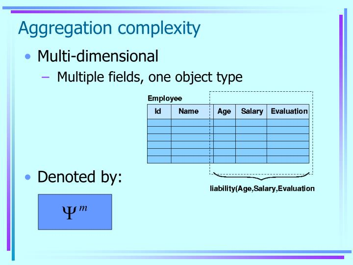 Aggregation complexity