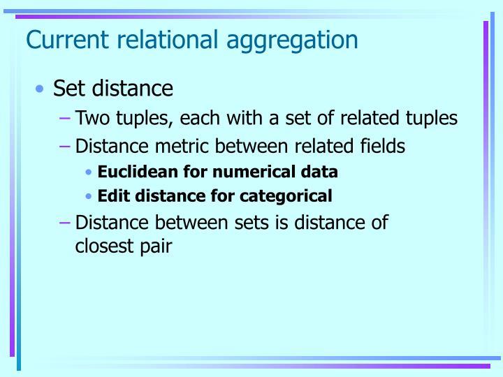 Current relational aggregation