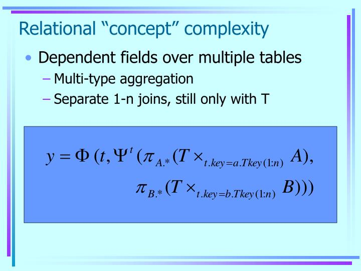 """Relational """"concept"""" complexity"""