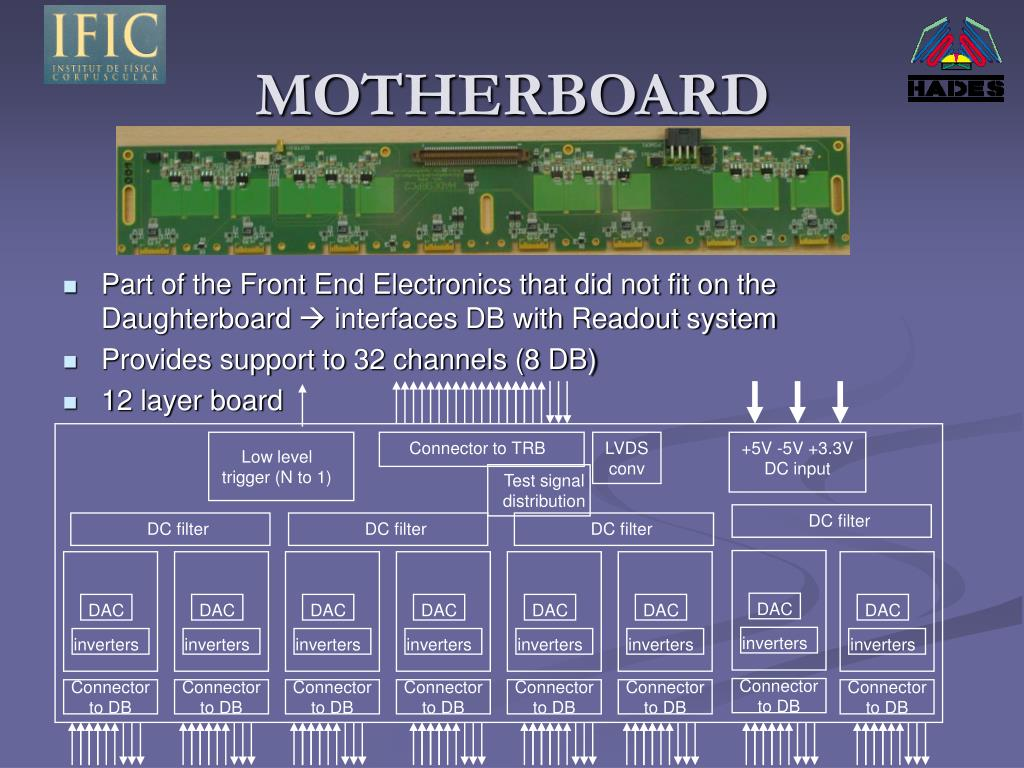 PPT - Electronic developments for the HADES RPC wall: overview and
