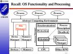 recall os functionality and processing