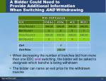 a bidder could need to provide additional information when switching and withdrawing