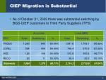 ciep migration is substantial