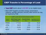ciep tranche is percentage of load