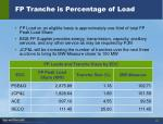 fp tranche is percentage of load