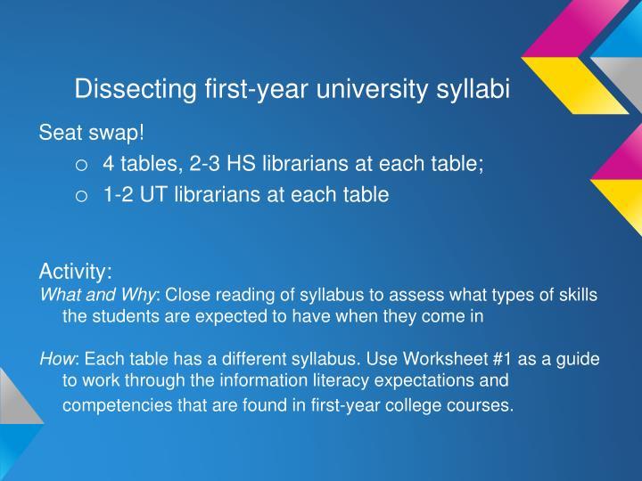Dissecting first-year university syllabi