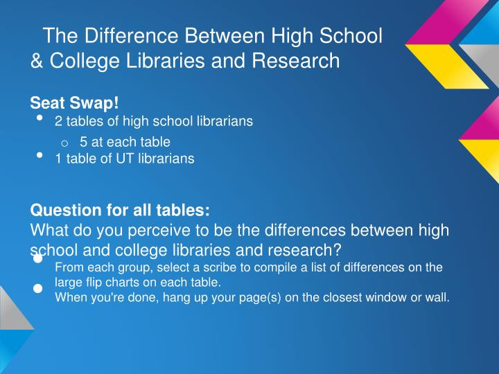 The Difference Between High School & College Libraries and Research