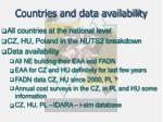 countries and data availability