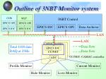 outline of 3nbt monitor system