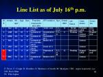 line list as of july 16 th p m