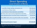 direct spending local infusion of money