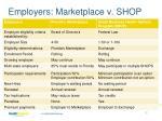 employers marketplace v shop