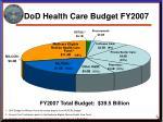 dod health care budget fy2007