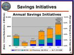 savings initiatives