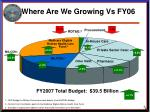 where are we growing vs fy06