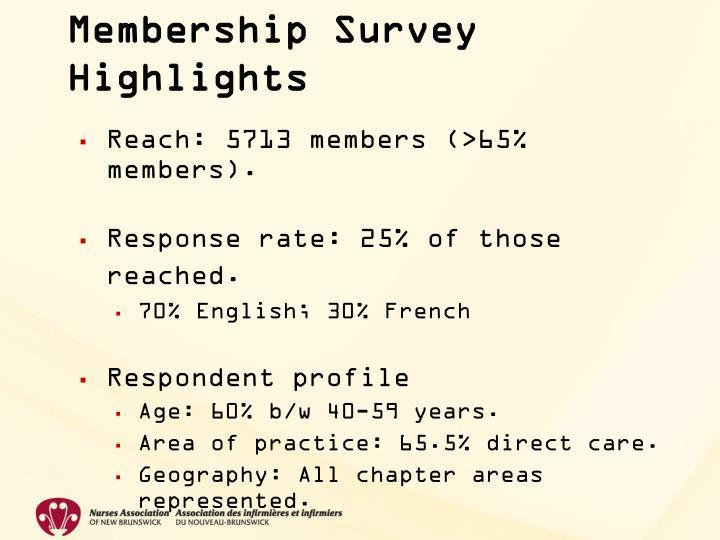 Membership survey highlights