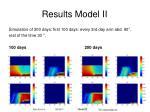 results model ii2