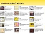western union s history