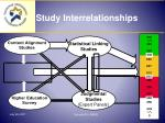 study interrelationships