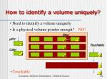 how to identify a volume uniquely