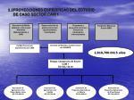 3 2proyecciones especificas del estudio de caso sector cam 1