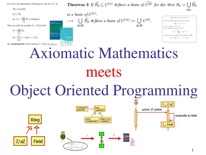 axiomatic mathematics meets object oriented programming n.