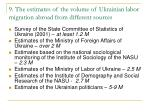 9 the estimates of the volume of ukrainian labor migration abroad from different sources