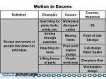 motion in excess