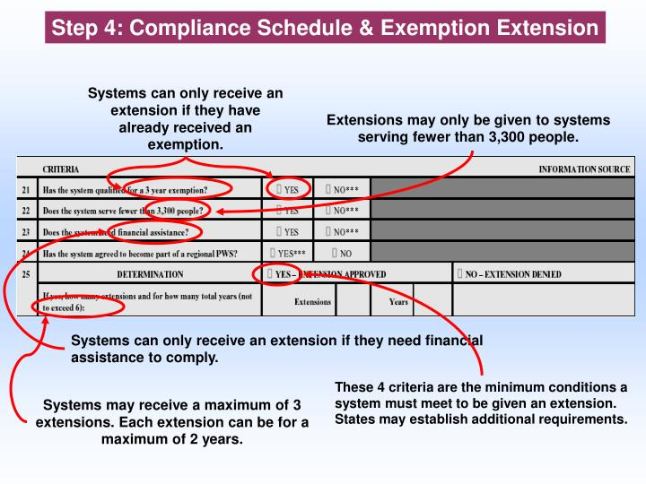 Systems can only receive an extension if they have already received an exemption.