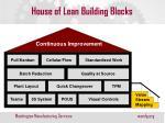 house of lean building blocks