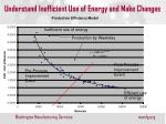 understand inefficient use of energy and make changes